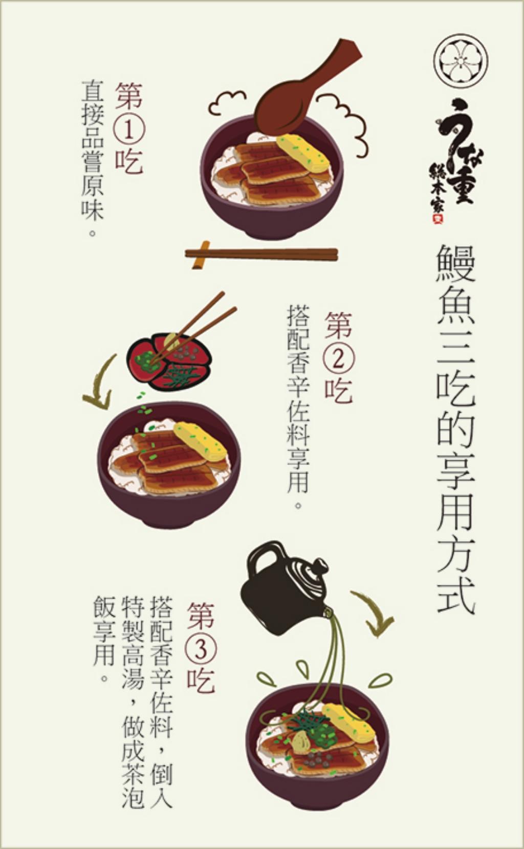 鰻魚三吃的享用方式 比例名片的尺寸