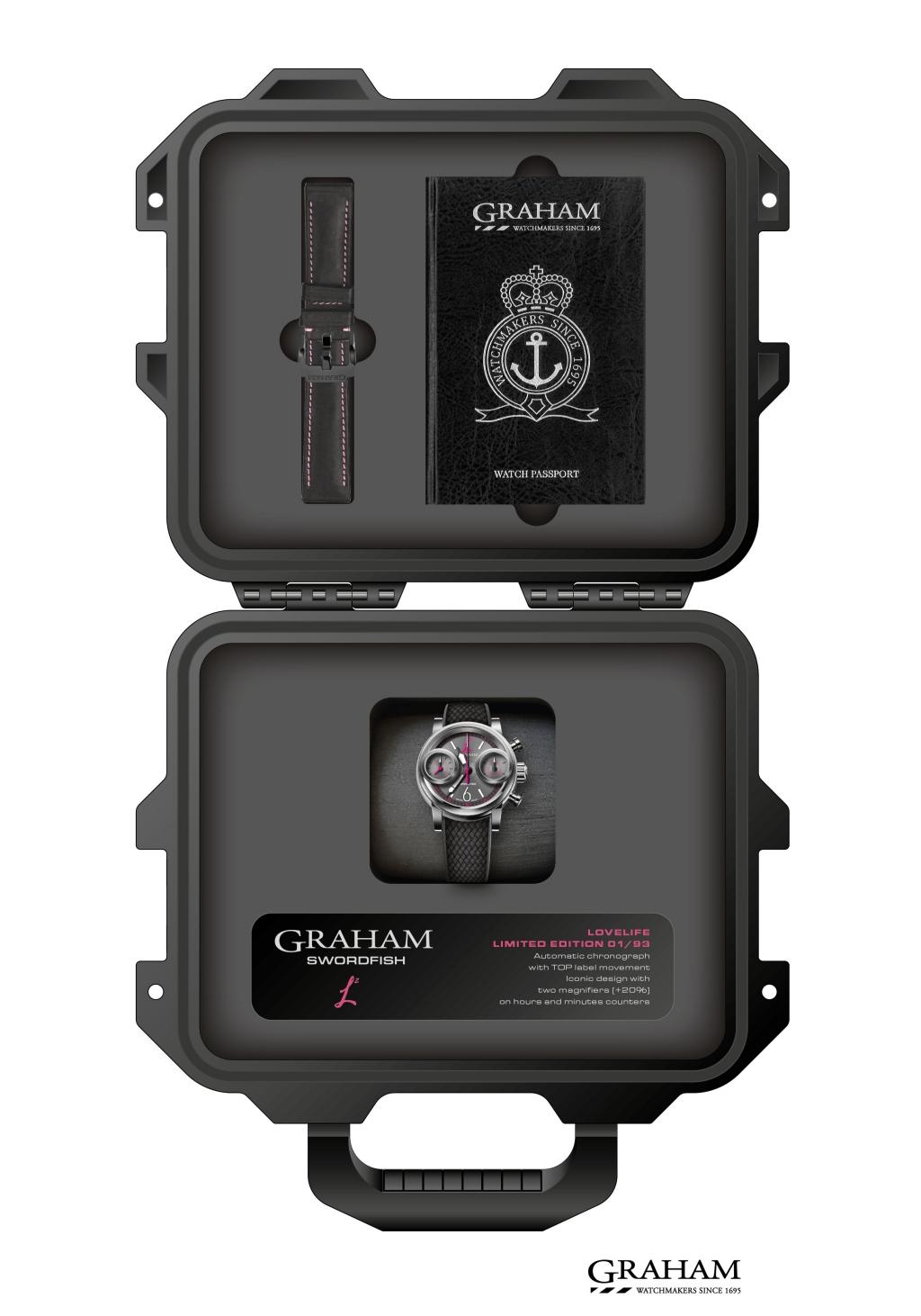 Graham限量錶
